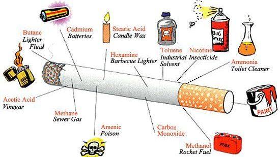 cigarette-ingredients